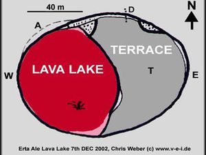 Erta Ale - to the left : A sketch map of the active crater at Erta Ale on 2 December 2002. The elliptical crater was WE 160 m (X) and NS 130 m. The lava lake (taking part 50% of the crater) from WE was approximately 100 m. Our descents (dotted line) were made at point (D) in the north. Lava fountaining up to 20 m high occured in different areas at the crater lake, but mainly in the west, south and center. - to the right : A sketch map of a cross-section of the active crater at Erta Ale on 2 December 2002 from east (E) to west (W). The altitude from the crater rim at the east (E) down to the terrace (T) was 45 m. In the north at our descent (D), indicated with the dotted line, about 40 m down to the terrace. In the west part the altitude from the crater rim (W) to the lava lake was 80 m in total (Y). Courtesy of C. Weber. - A clic to enlarge.