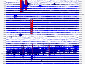 Bogoslof - 08.03.2017 - flashes detected in the ash cloud for an hour shortly after the onset of the eruption / WWLLN - AVO / via Volcanodiscovery - Seismogram of the day / AVO - ash advisory / VAAC Anchorage