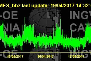 Etna - 19.04.2017 / 14h30 local - thermal webcam INGV and the tremor at 14h32 - one click to enlarge