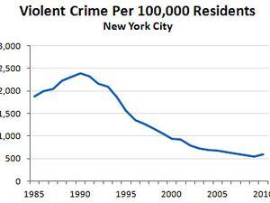 New York pas prisonnière de son image