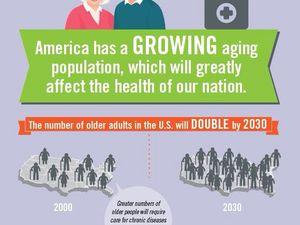 Le débat autour des Seniors CDC et des commentaires Facebook !