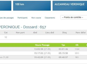 100km de Millau : LIVE Vérine (en attendant le 80ème km...)