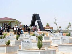 """En haut à gauche: 17 juillet 2013, l'inauguration du """"sehitlik"""" du PKK à Yolçatı. En haut à droite: 15 août 2014, inauguration de la statue de Mahsum Korkmaz dans le """"sehitlik"""". En bas à gauche: 19 août 2014, la statue a été abattue. En bas à droite : les militaires, tels des chasseurs, prenant la pose."""