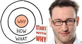 """Simon Sinek """"Qu'y-a-t-il de bon dans une idée, si ça reste une idée ? Essayez, expérimentez, échouez. Essayez encore. Changez le monde."""""""