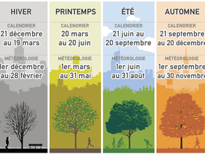 A travers le calendrier
