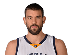 Before-Game : Game 23 : vs Memphis Grizzlies