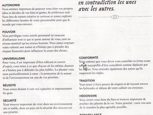 Le test de personnalité extrait d'un magazine français