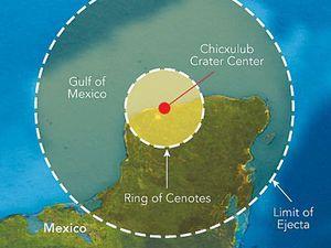 Tour du Yucatán en 7 jours - Partie 1