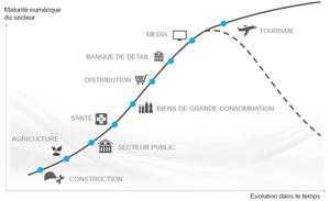 Le marketing territorial, passerelle entre com' interne et com' publique