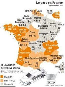 e-Commerce : bientôt 2000 drives en France