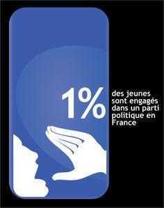 Le cri de Montesinos: l'engagement politique des jeunes en France