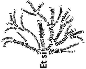 Analyse d'un mot : Pouvoir