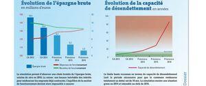 La prospective financière 2014-2017 de Colombes