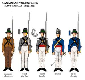 L'unité des volontaires canadiens dans la guerre de 1812