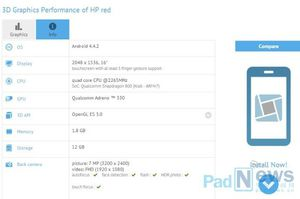 Reveal HP Red tablet