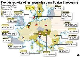 Europe : La montée de l'Extrême-Droite est dangereuse