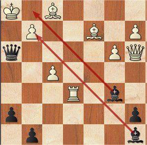 échecs tactique entraînement
