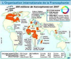 La malédiction de la francophonie en Afrique (2): l'OIF un repaire pour dictateurs et criminels