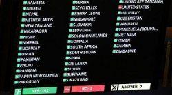 L'ONU demande la levée du blocus contre Cuba. Un vote sous embargo (LGS)