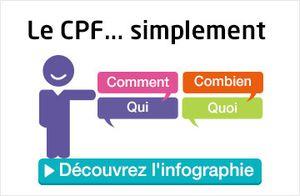 CPF: mise en place et fonctionnement
