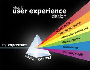L'impact de l'expérience utilisateur sur le référencement