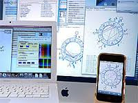 Les horoscopes, études et rapports astrologiques proposés sur internet ou dans le commerce sont ils fiables?