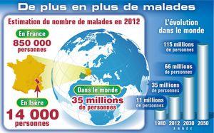 Site internet du Conseil général de l'Isère - Février 2013