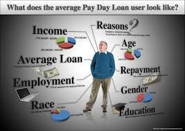 Secure Online Application of Payday Loan