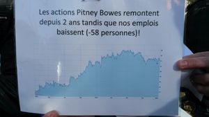 Grève reconductible contre les licenciements boursiers à Pitney Bowes à la Plaine : FAITE DU BRUIT !