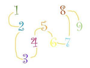 Les grands nombres (ou l'alchimie de la double difficulté) )