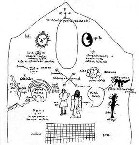 La Chakana e la proporzione sacra