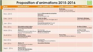 Proposition d'animations 2015-2016