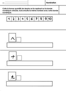 LA CHINE utiliser les 2 bandes numériques, Moyens