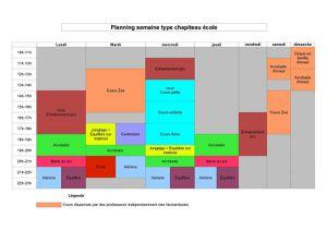 Planning d'une semaine type du Chapiteau école des Noctambules