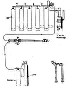 Underwater cutting tools history (part one)