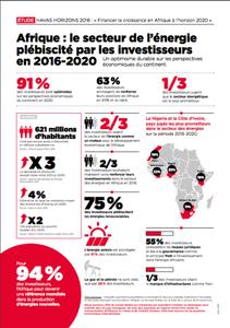 Le secteur de l'énergie sera le moteur du développement en Afrique dans les 5 ans à venir