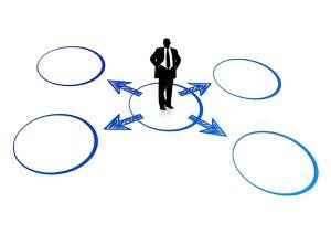 #Startup : l'organisation clé de la réussite de votre Startup