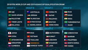 Kualifikasi Piala Dunia 2018 di Zona Eropa