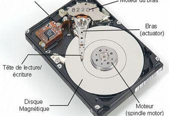 Hardware / Matériel: structure et schémas à l'intérieur d'un disque dur