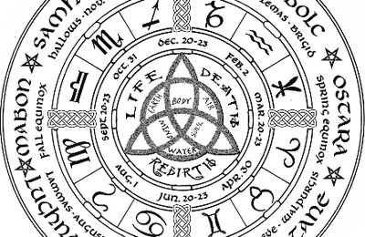 Calendario delle Feste - Le antiche tradizioni