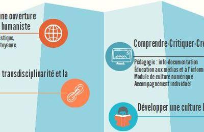 Bilan 2014/2015 : le CDI, un bien commun ?
