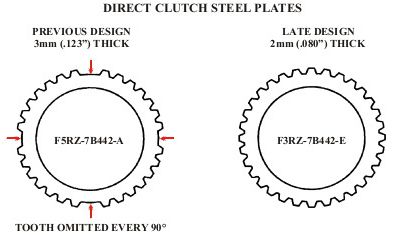 FORD CD4E - Direct Clutch Steel Plates Change
