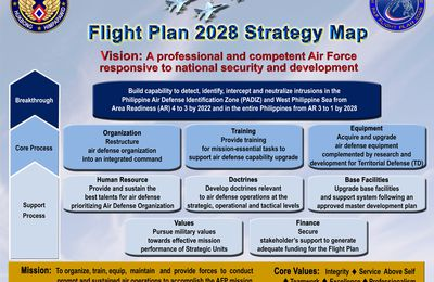 Philippine Air Force to operate ultra-modern MRFs