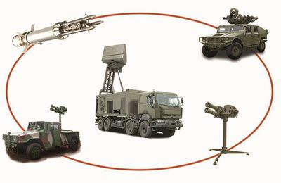 Thales announces order for ForceSHIELD Integrated Air Defence system and STARStreak missiles for Malaysian Armed Forces