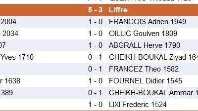 N4 : Saint-Brieuc - Liffré 5-3