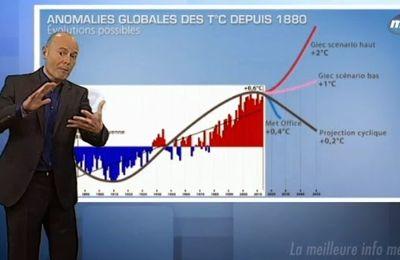 Le Titanic climatique va rencontrer l'icebergTrump