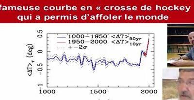 Alarmisme climatique, les scientifiques se rebellent !
