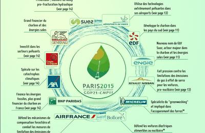 COP21 : L' arnaque du réchauffement climatique
