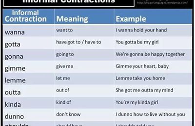 Contractions...