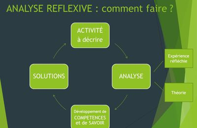 Analyse réflexive : comment faire ?